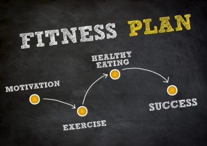 Мотивация к тренировкам